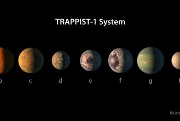 Un nouveau système de planètes découvert par un projet financé par l'UE