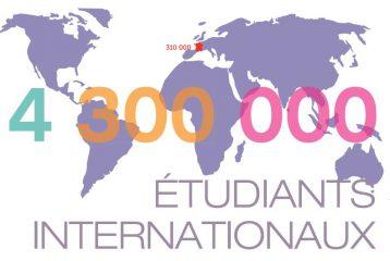 Campus France : Les chiffres clés de la mobilité européenne et internationale