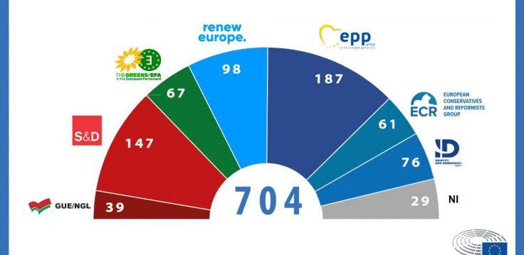 répartition sièges parlement européen