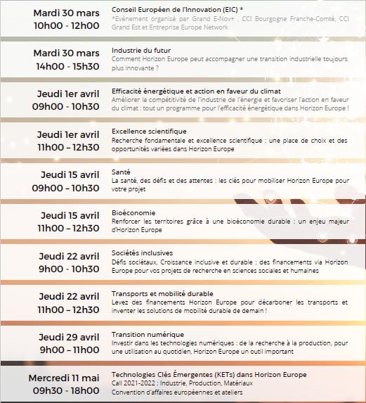 programme du cycle de lancement Horizon Europe